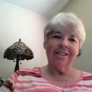 lindam649's profile photo