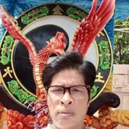 wuncuip's profile photo