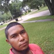Nombitoc's profile photo