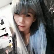 sabae_sha's profile photo
