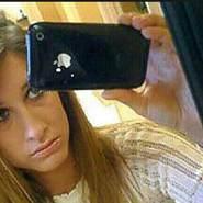 oliva284's profile photo