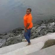 mileynih's profile photo