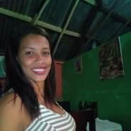 heidy9128's profile photo
