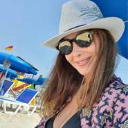 lisa55120's profile photo