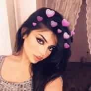 hltybdhkty's profile photo