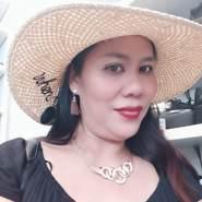 anabeld24's profile photo
