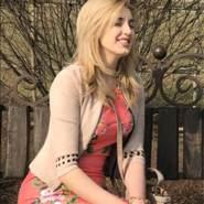 looosy_6's profile photo