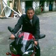 adrianw150's profile photo