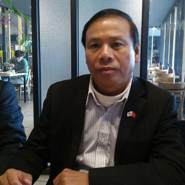 hungl305's profile photo