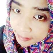 anisa093's profile photo