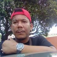 syahryyym's profile photo
