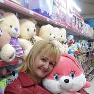 sharon123_16's profile photo