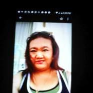 caressac1's profile photo