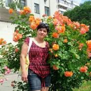 svetas25's profile photo