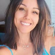 niccabella's profile photo