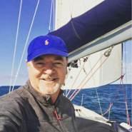 thompsonscala's profile photo
