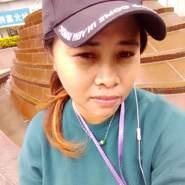 rindus4's profile photo