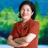 drs513's profile photo