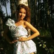 uocsiyljiimwnitr's profile photo