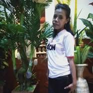 henil702's profile photo