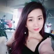user_fmgh09's profile photo