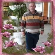 vorelm's profile photo