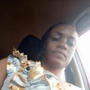 rossa981's profile photo