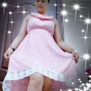 shaw726's profile photo