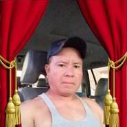 gonzalod129's profile photo