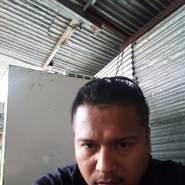 joser03511's profile photo