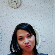 fepiy764's profile photo