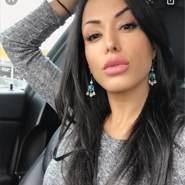 miabellinda's profile photo