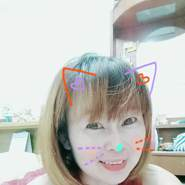 pattalanid_2525's profile photo