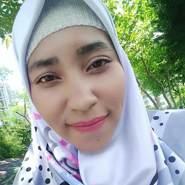 aniel205's profile photo