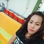 myrap962's profile photo