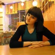 uvphbzghdbqcgvzk's profile photo