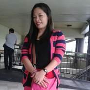 honeys279's profile photo