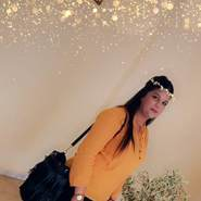 minap825's profile photo