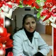 raisak10's profile photo
