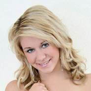 angles28's profile photo
