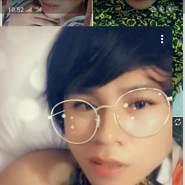 betyq793's profile photo