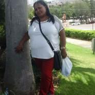 santal24's profile photo