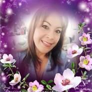 iness524's profile photo