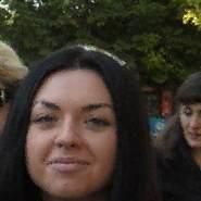 hvqzsteven's profile photo