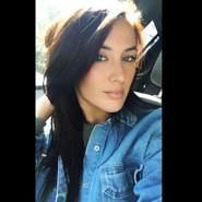 palaciokellie's profile photo