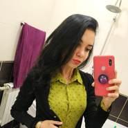 Kira97ro's profile photo