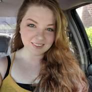 aijulwilliam11's profile photo