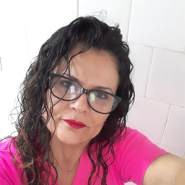 Leonor48's profile photo