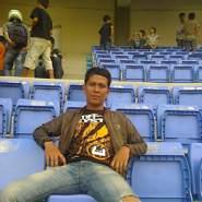 rozir702's profile photo