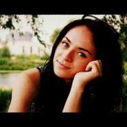 sjmsandrazij's profile photo